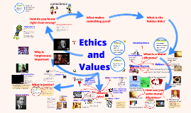 Y8 Ethics and the Values - Moral Dilemmas