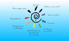 Diploma en PermaCultura del Nodo Espiral de la Academia de PermaCultura