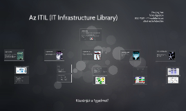 Az ITIL (IT Infrastructure Library)