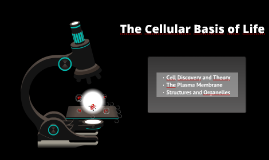 The Cellular Basis of Life