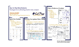 Copy of Day-to-Day Data Analysis: Strategies for scaffolding student data analysis