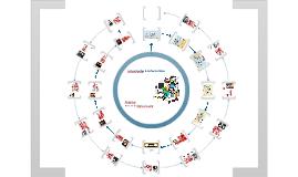 Copy of Introdução à Informática - 01 - História