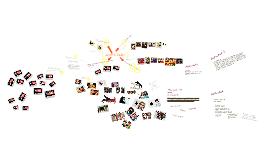 La representació de la identitat i la publicitat