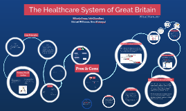 The Healthcare System of Great Britain
