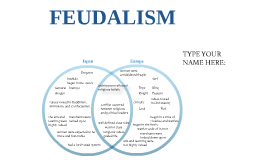 comparing feudal system caste system The feudal system has long since disappeared but the caste system lingers on these two rigid forms of social stratification have a lot in common despite their differences do your research and write an essay in which you compare and contrast the two systems.