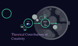 Theorical Contributions of Creativity