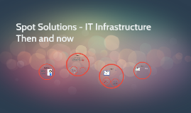 Spot Solutions - IT Infrastructure