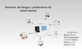Copy of Factores  de riesgo y  protectores en salud mental