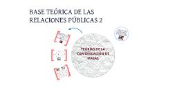 BASE TEÓRICA DE LAS RELACIONES PÚBLCAS 2
