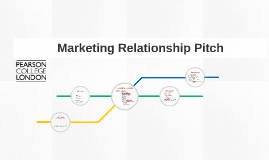 Marketing Relationship Pitch
