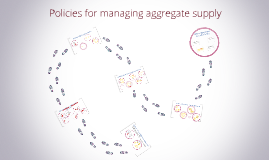 Policies for managing aggregate supply