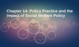 Chapter 14: Policy Practice and the Impact of Social Welfare