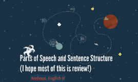 Grammar and Sentence Structure Practice
