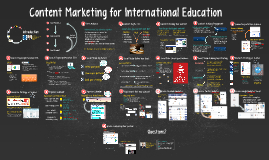 Content Marketing for International Education