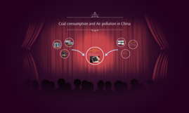 Coal consumption and airpllution