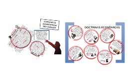 Copy of Doctrinas Económicas