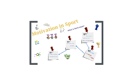 Copy of Motivation in Sport