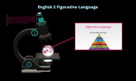 English 2 Figurative Language Project