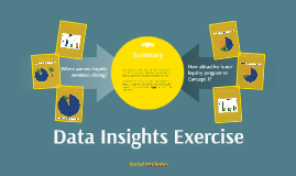 Data Insights Exercise