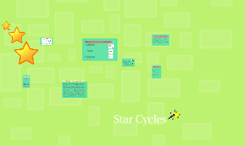 Star Cycles