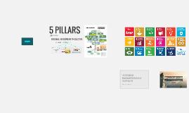 Reka-Vajda-SDG Goals