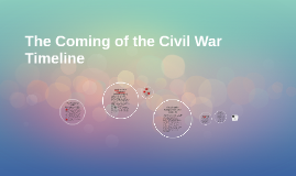 Copy of The Coming of the Civil War Timeline