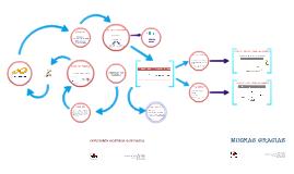 Aspectos clave de la Formación de Demanda (bonificada)