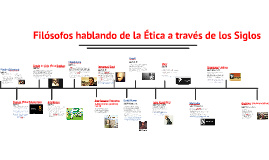 Copy of time line