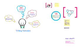 Copy of Guided Writing