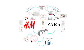 H&M & ZARA: Organizational Capabilities & Competitive Advantage