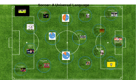 Copy of Soccer: An International Language