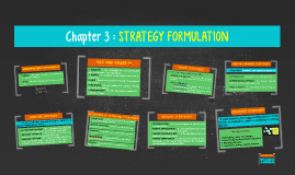 Chapter 3 : STRATEGY FORMULATION