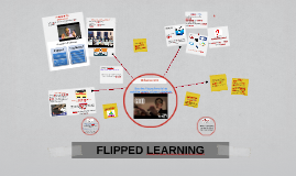 FLIPPED LEARNING 2016