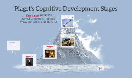 Piaget's Cognitive development theories