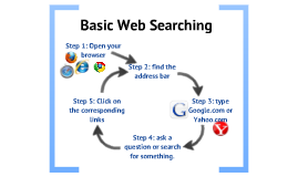 Basic Web Searching
