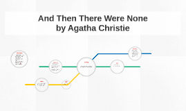 And Then There Were None. by: Agatha Christie