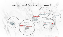 Innenarchitektur Arbeitszeiten innenarchitektur by zahnd on prezi