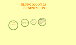 Copy of PRÓLOGO Y PRESENTACIÓN