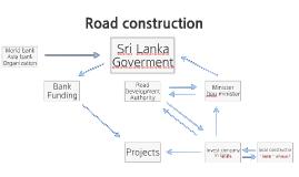 Srilanka Government