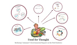 Environmental Impacts of The Food Industry