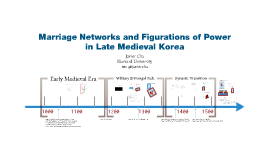 Marriage Networks and Figurations of Power in Late Medieval Korea