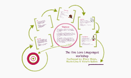 Copy of The Five Love Languages Workshop