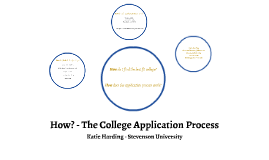 18 College Application Process