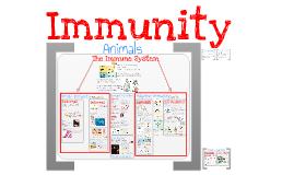 AP Bio- Physiology 4: Immunity