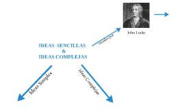 Ideas sencillas y complejas