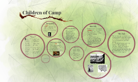 Copy of Children of Camp