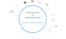 Intro to Communication lecture 2