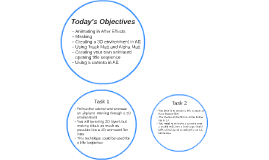 Todays Objectives