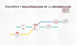 Copy of RECUPERACION DE INFORMACION