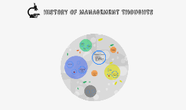 History of Management Thoughts